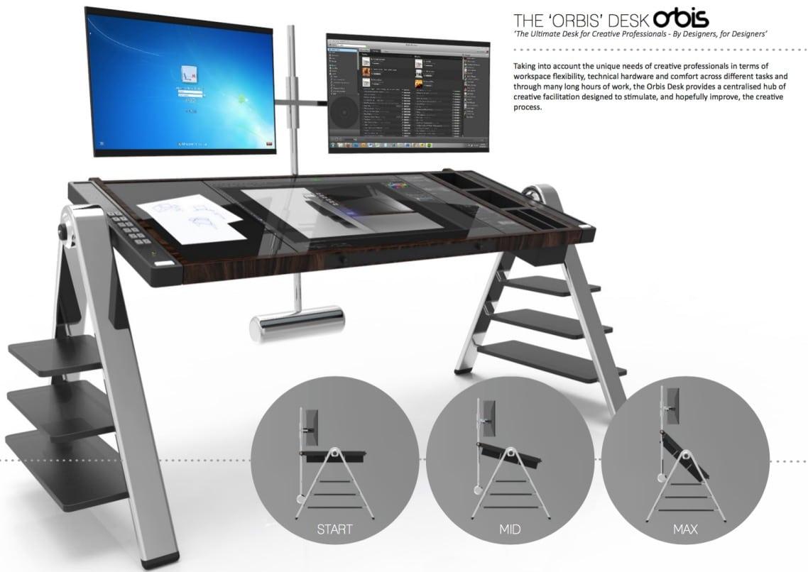 FIRA future workplaces Orbis Desk Designed by Mark Heyster spaceist blogpost