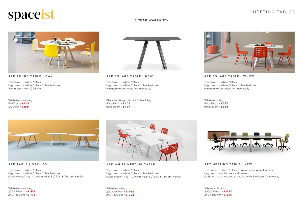 Meeting Table Prices