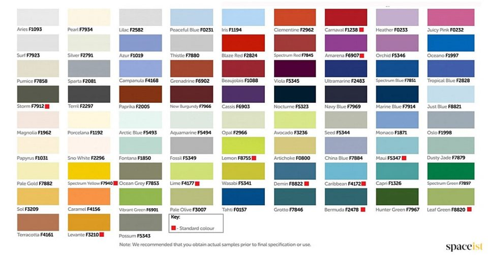Formica laminate colours for canteen tables