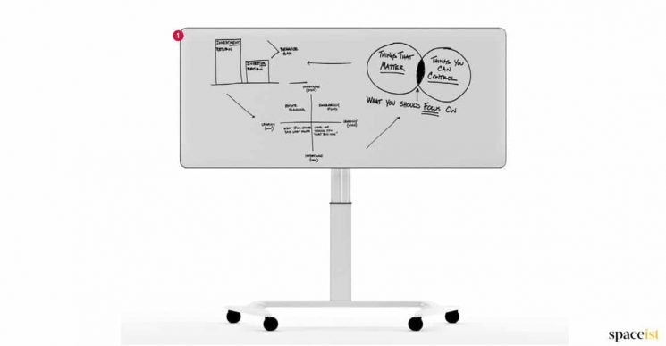 Folding desk you can write on the top