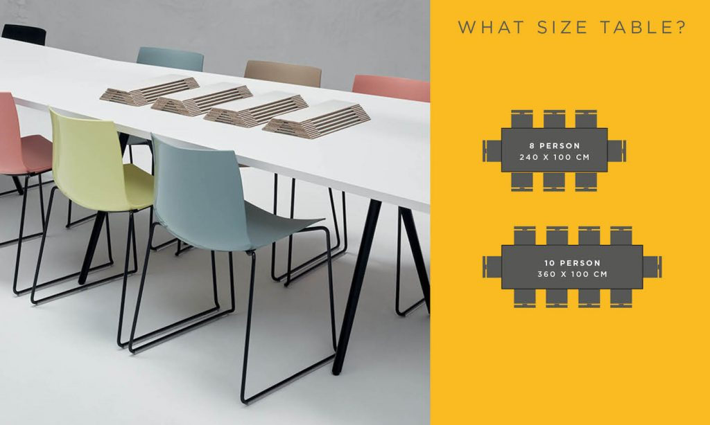 What Size Meeting Table Space Per Person Spaceist Buying Guides