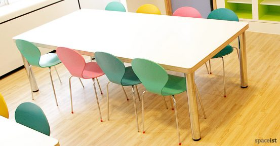 great ormond street tables